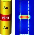 metal-polymer-metal-split-diople-nanoantenna