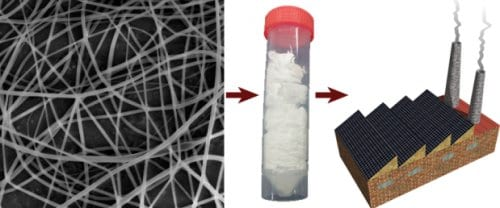 industrial upscaling of electrospinning and applications of polymer nanofibers