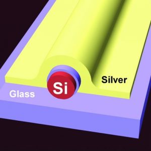 Schematic of silicon nanowire integrated with an omega-shaped metal nanocavity.