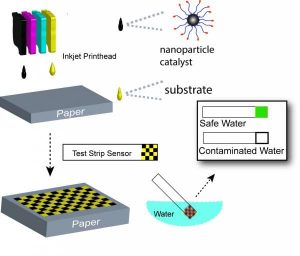 nanotech-water-borne-disease-detection