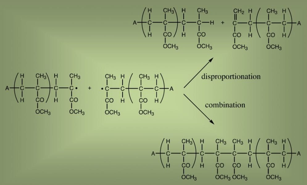 The mode of termination in radical polymerization