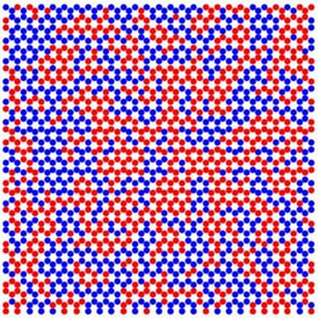 A map of the crystallites of ordered magnetic charges in honeycomb artificial spin ice. The red and blue dots correspond to vertices belonging to each of the two degenerate magnetic change-ordered states. Image: I. Gilbert, U. of I. spin-ice-honeycomb-