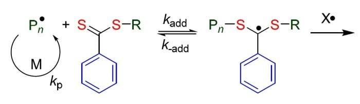 Dithiobenzoate-mediated-RAFT-polymerization