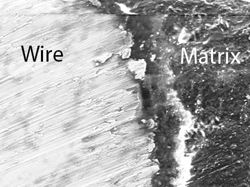 Smart material with embedded shape memory alloy wires