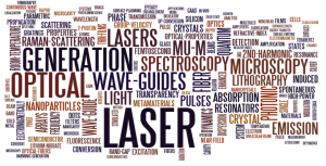 Word cloud build from keywords of published articles in Laser & Photonics reviews (2007 to 2013)