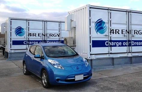 Large-scale power storage system made from reused batteries