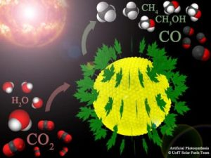 Illustration depicting how the leaf's photosynthetic machinery for processing carbon dioxide, water and sunlight to solar fuels such as carbon monoxide, methane and methanol, is integrated into the nanoworld. Graphical illustration courtesy of Chexi Qian.