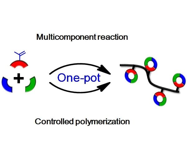 one-pot synthesis of new functional polymers