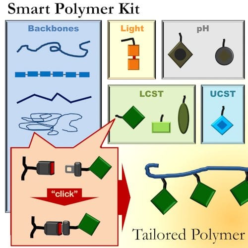 smart polymer kit for tailored polymers