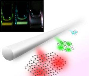 photoluminescence-from-quantum-dots