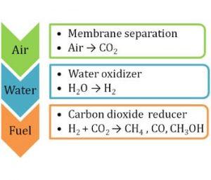 plan-b-energy-transition