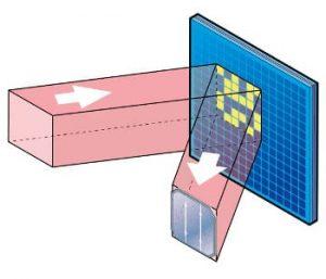 laser-testing-solar-cells
