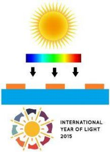 structured_surfaces_for_solar_absorption