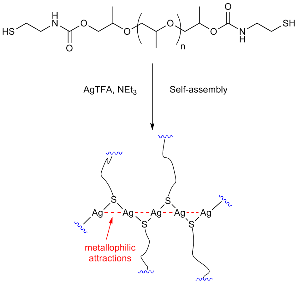 Metallophilic crosslinking with a silver salt is used to prepare polyurethane elastomers.