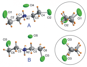 Side and top views of the two conformers of the BCEA cation