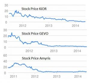 stock-prices