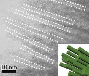 High-resolution transmission electron microscopy characterization showing nanochannels on hierarchical mesoporous TiO2 nanowire bundles.