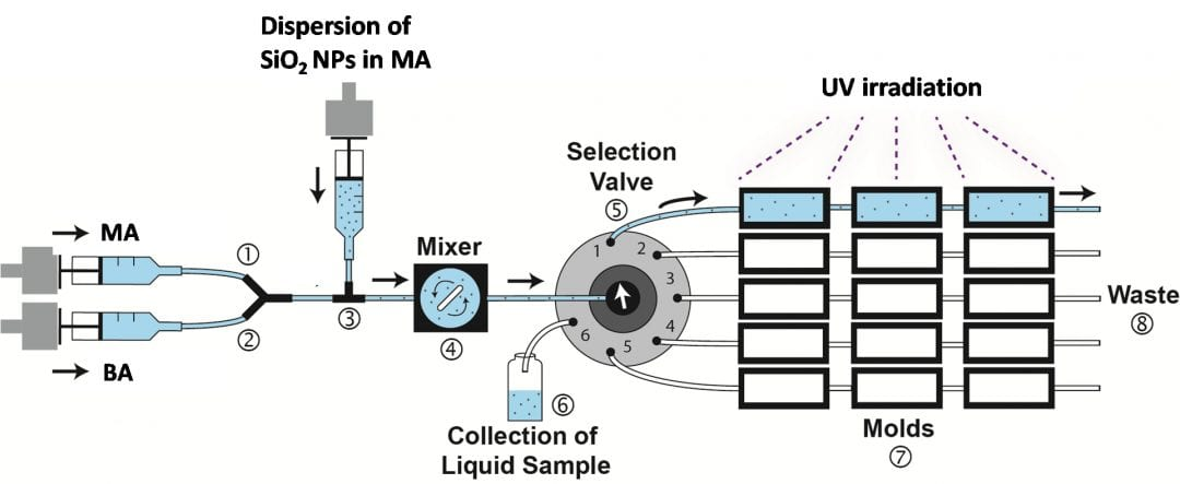 Microfluidic_Platform