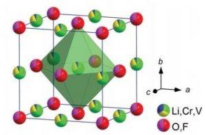 MVdisordered-cathode-material-enhanced-Libatt