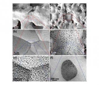 Bi- and trimodal structure of Ag-Au-nanoporous material
