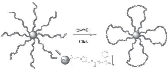 Star-cyclic-polymer
