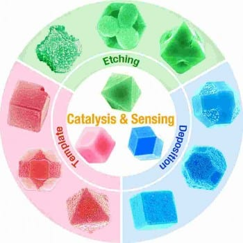 Facet-controlled nanocrystals for catalysis and sensing