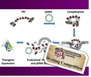 Polyrotaxanes_writing_competition