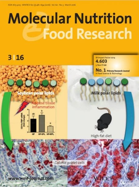 Molecular Nutrition & Food Research inside front cover March
