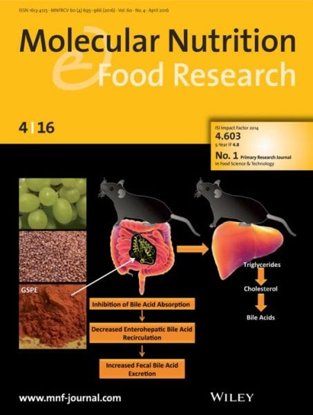 Картинки по запросу journal Molecular Nutrition & Food Research