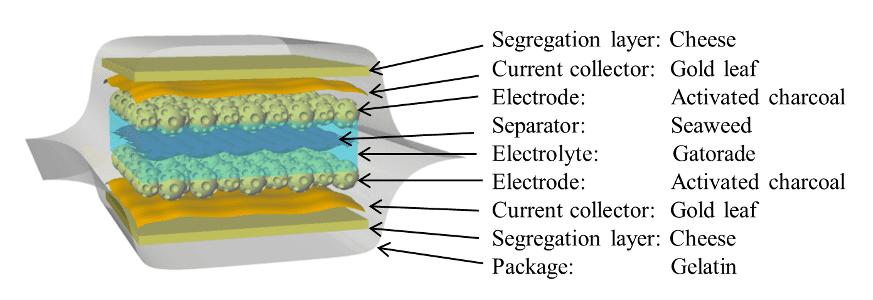 edible-electronics-capacitor-cheese