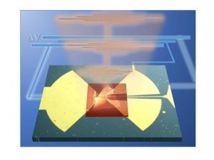 Figure 1: Mechanically stacked two-dimensional Van-der-Waals heterostructures have been engineered to devise Terahertz frequency nano-detectors by using a flake of black phosphorus (BP) trapped between two layers of hexagonal boron nitride (hBN).