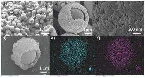 SEM image of ys-AlPhPO microspheres
