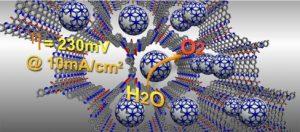 nano-confined-in-benzimidazole