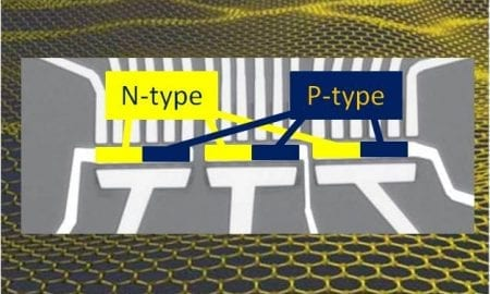 Graphene logic gate diagram