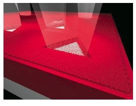 Patterned Graphene Growth