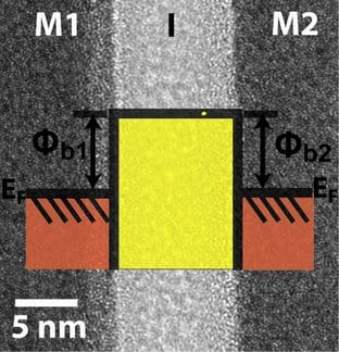 New Diodes (Quantum) Tunnel Their Way To Improved Electronics