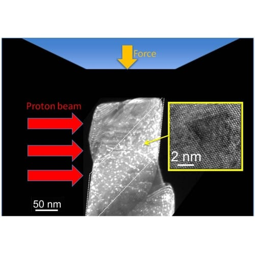 The Power of Nuclear: Testing Irradiated Materials on the Nanoscale