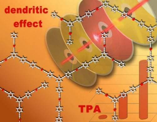 Metal-Containing Molecules for Two-Photon Absorption