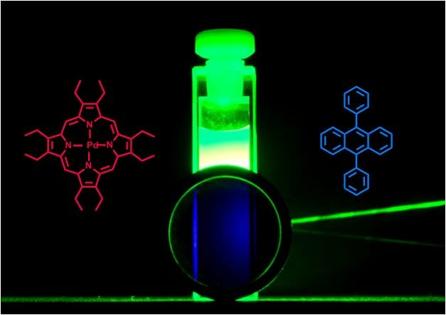 Low-Power Upconversion in Dye-Doped Polymer Nanoparticles