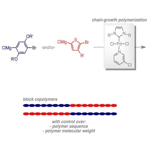 Alternative Catalyst System for Semiconducting Polymers