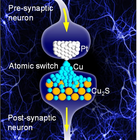 Building Artificial Brains: Nanotechology to Mimic Synapses