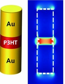 Gold Nanoantennas Boost the Emission Rate of Conjugated Polymers