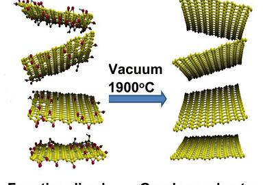 Obtaining highly crystalline graphene
