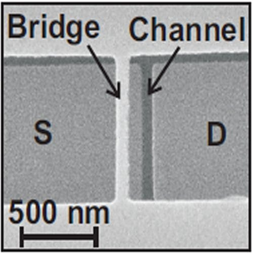 Small but Powerful: Thin-Film Transistors