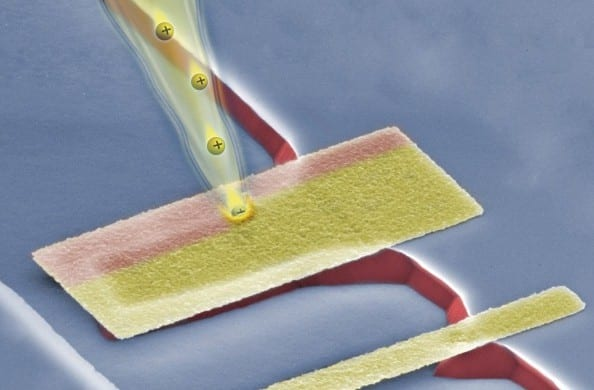 Printing of 3D Silicon Micro- and Nanostructures