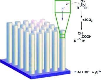 Silicon nanowires can perform artificial photosynthesis