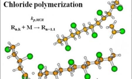 Quantum chemical investigation of free-radical polymerizations