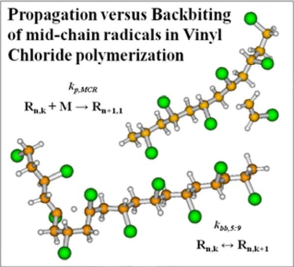 When Polymers Bite Back: A Kinetic Model for Suspension Polymerization