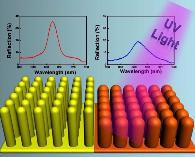 Liquid Crystal-Based Microactuator