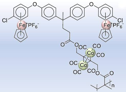 Two in One – Polymers With Two Different Organometallic Cores